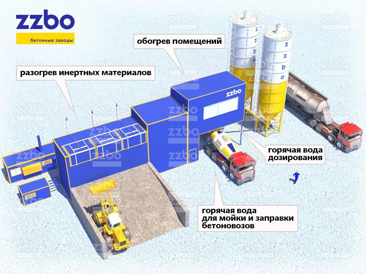 Водогрейная котельная ВК-10 и бак для нагрева воды БВ-7 в системах горячего водоснабжения бетонных заводов